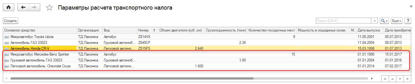 Ставки налога на транспорт в казахстан 2013 прогнозы букмекеров на спорт