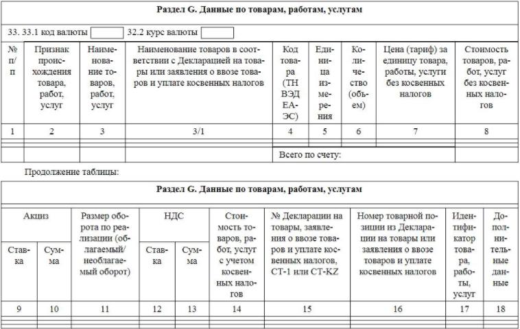Счет фактура электронная форма отчетности регистрации ооо в дзержинске