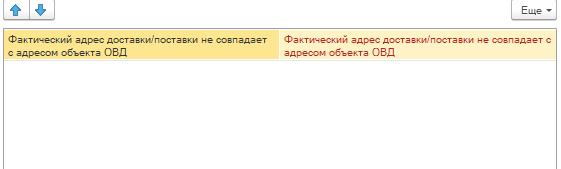 Документ на лицензию для табачных изделий одноразовые электронные сигареты купить в петрозаводске
