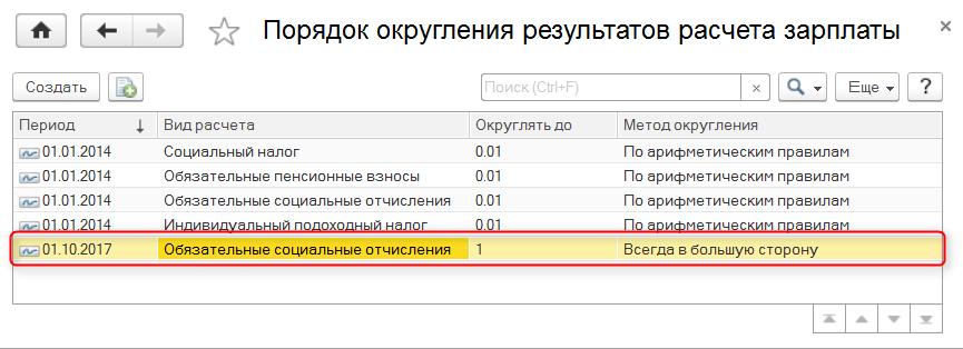 Настройка отчислений в 1с до копеек внедрение 1с свод отчетов 8 проф