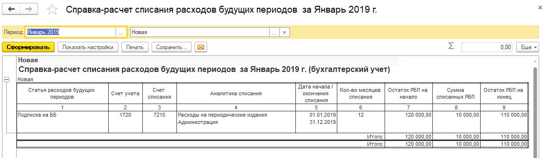 Пример справки-расчета РБП по подписке на периодические издания