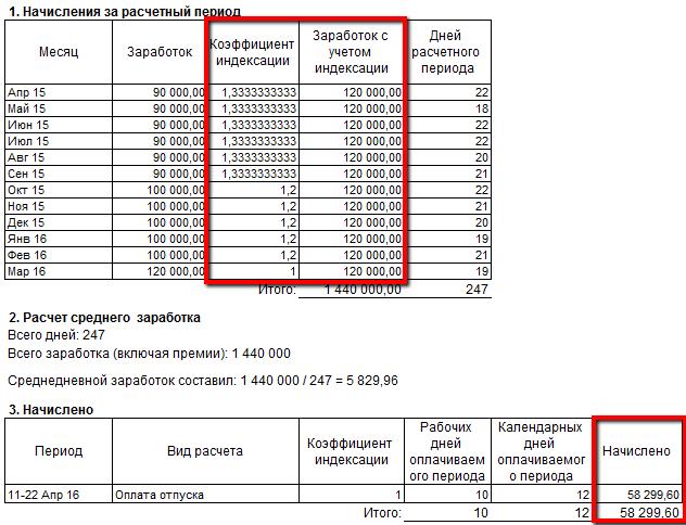 PRO изменения в расчете средней заработной платы в 2015 году